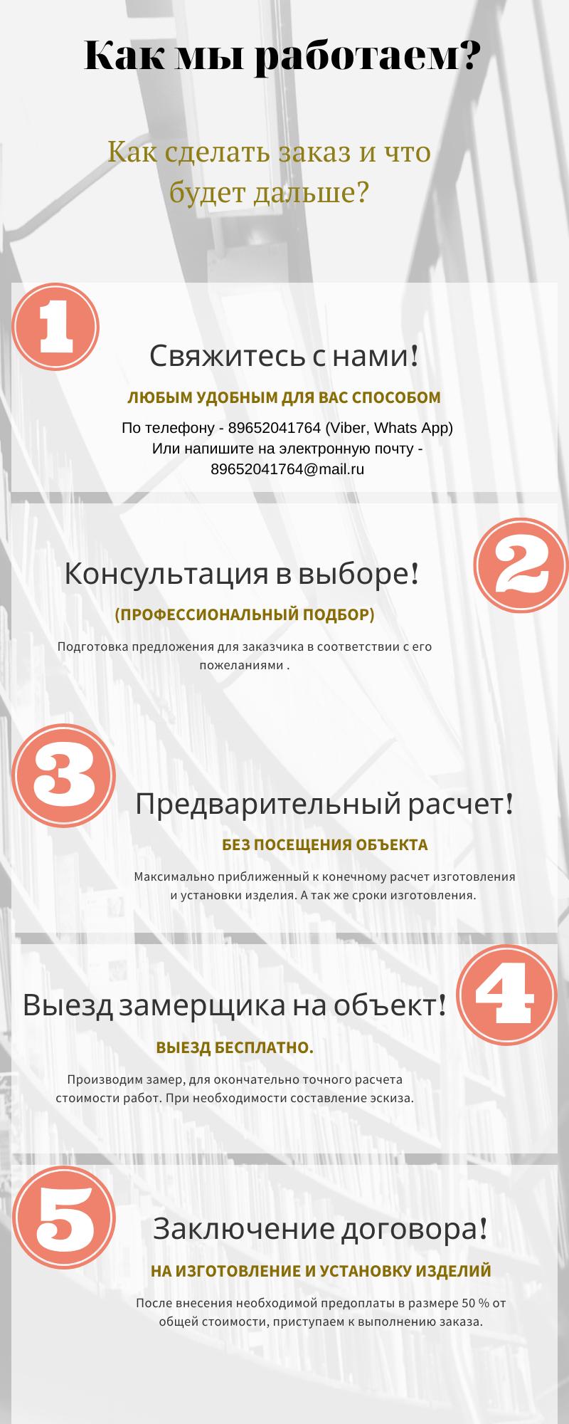 Как мы работаем_Инфографика