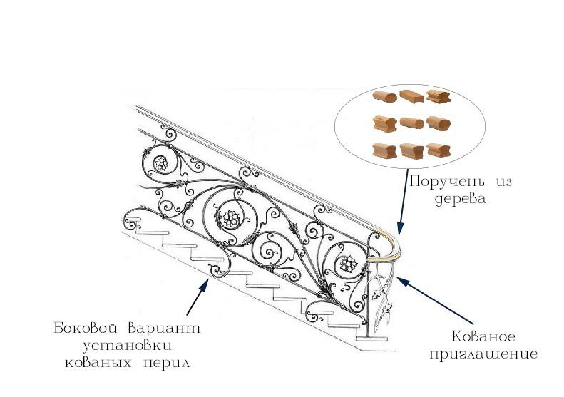 Кованые перила с деревянным поручнем схема